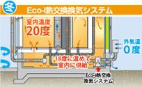 Eco-i熱交換機システム(冬)